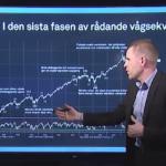 Teknisk analys med Martin Hallström