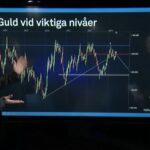 Teknisk analys med Nils Brobacke räntor, valutor, råvaror och aktieindex